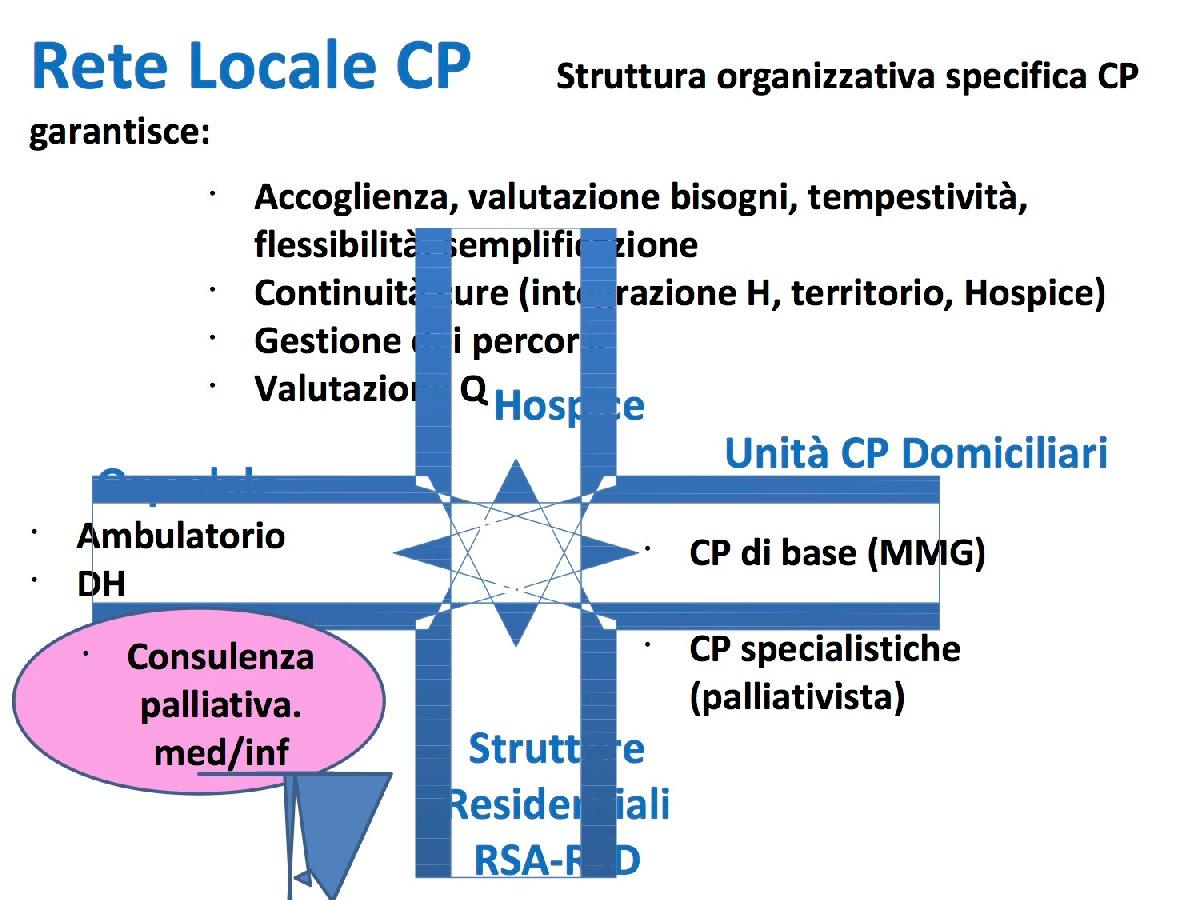 Orsi4.Rete locale CP